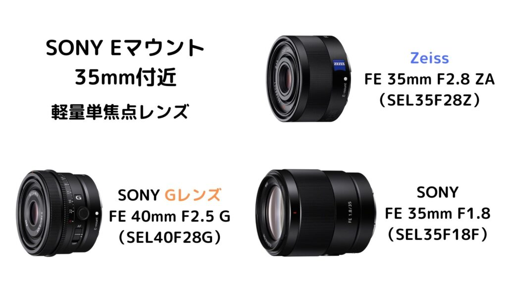 SONY35mm単焦点比較