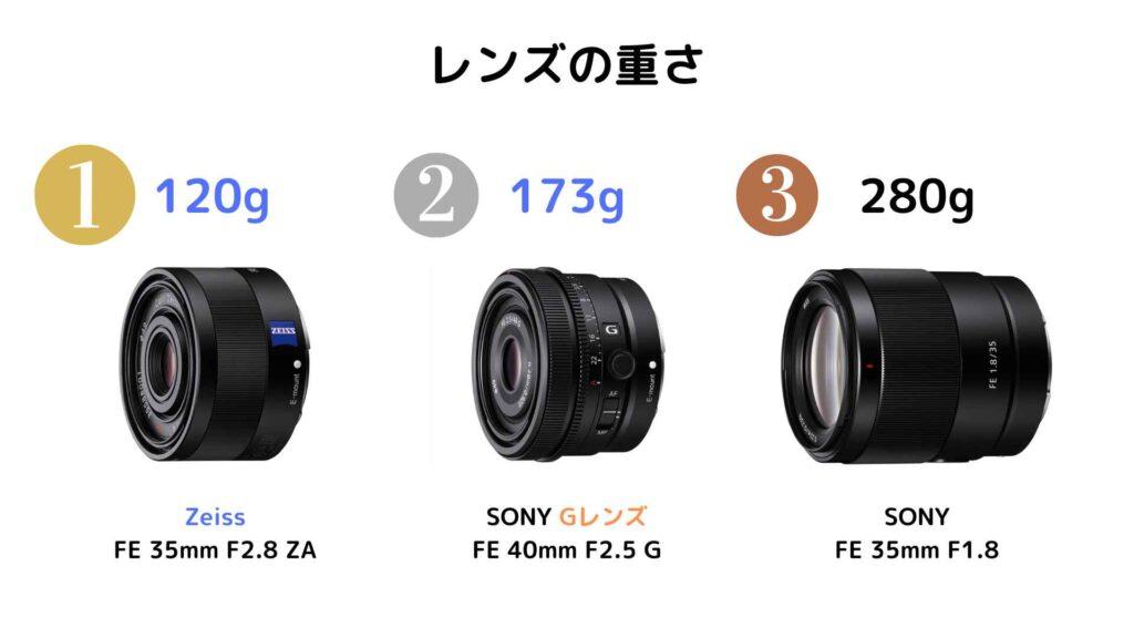 違い_SEL40F25G・SEL35F18F・SEL35F28Z